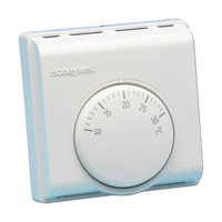 Egyszerű tekerős termosztát